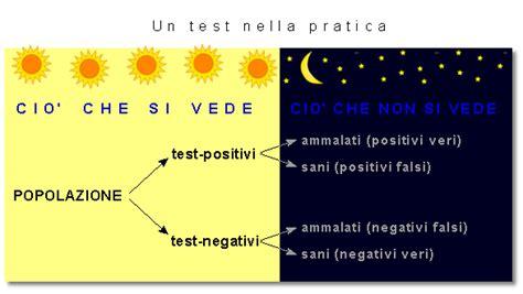 due test negativi lo screening alla prova dei fatti