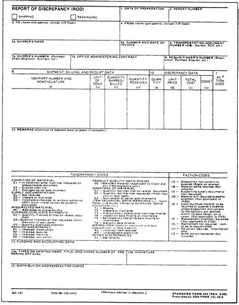 deficiency report template discrepancy report form images