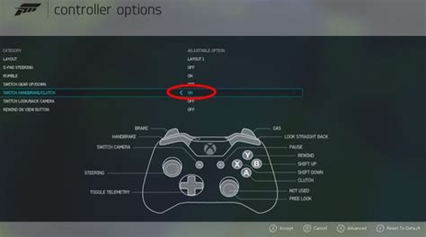 yii2 change layout in controller 17 tips to faster forza laps xbox one racing wheel pro