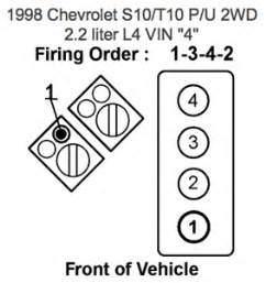 97 chevy c1500 firing order autos post