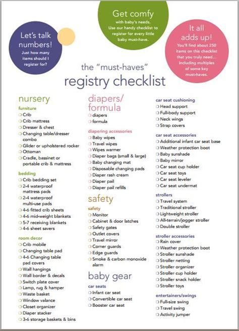 Things To Put On Baby Shower Registry by Pin By Babiesrus On Baby Shower Inspiration