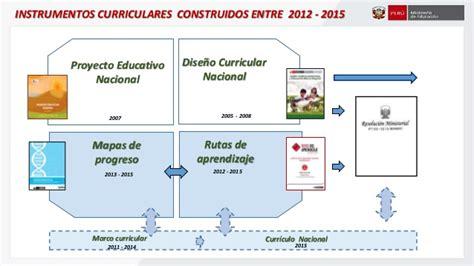 nuevo diseo curricular 2015 en pdf diseo curricular nacional 2016 download pdf