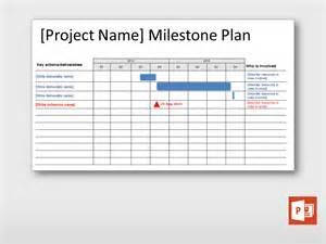 project milestones template milestone plan project templates guru