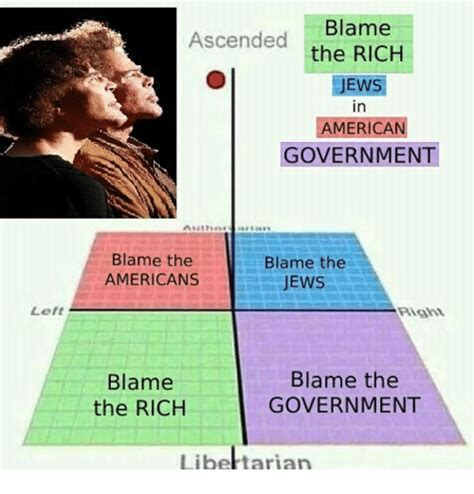 Ascended Meme - left blame ascended the rich jews in american government