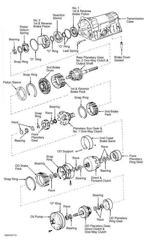 nd brake clutch pack clearance specifications toyota sequoia 2004 repair nd brake clutch pack clearance specifications toyota sequoia 2001 repair