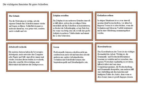 Reflexion Schreiben Muster schreiben tabellen und grafiken