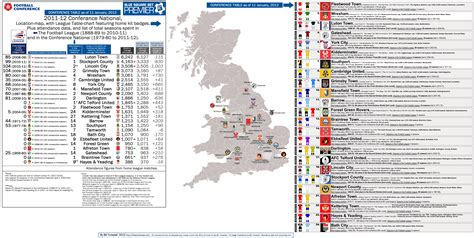 premiership table january 2012 2011 12 english football 171 billsportsmaps com