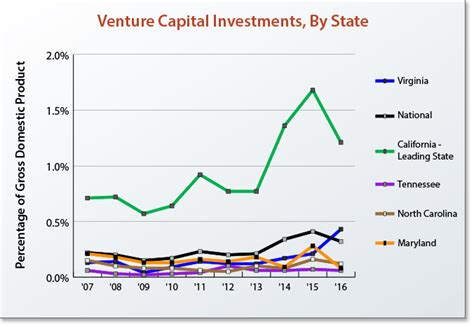 delta difference between economy comfort and preferred gauging the quality of virginia s economic innovation
