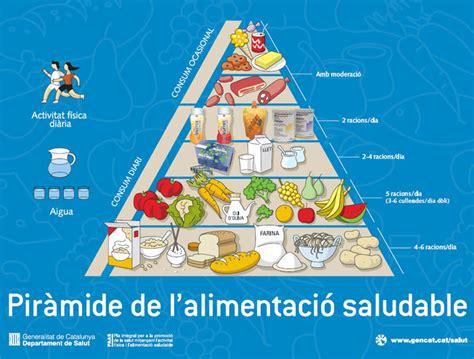 alimentos con alto contenido en proteina alimentaci 243 n controlada en prote 237 nas gu 237 a metab 243 lica