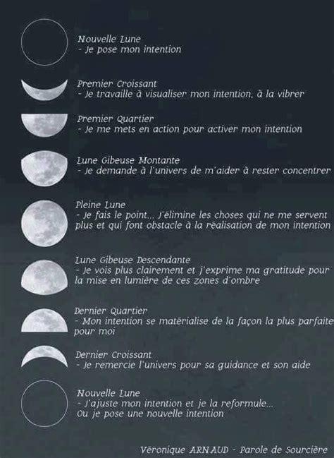 nouvelle lune cheque dabondance  comment faire vos