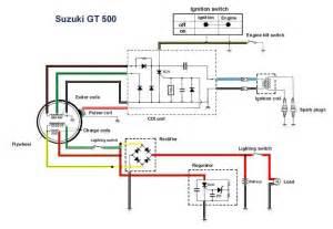 suzuki t500 wiring diagram t500 suzuki free wiring diagrams