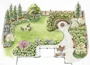 a backyard for entertaining landscape plan interesting small garden design ideas home design ideas