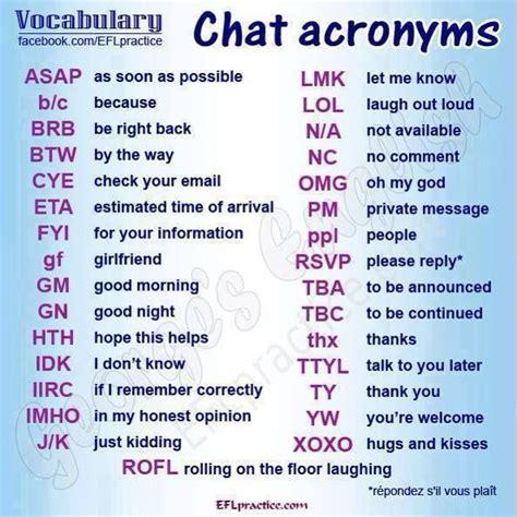 popular amd trendy words 11 best text message abbreviations images on pinterest