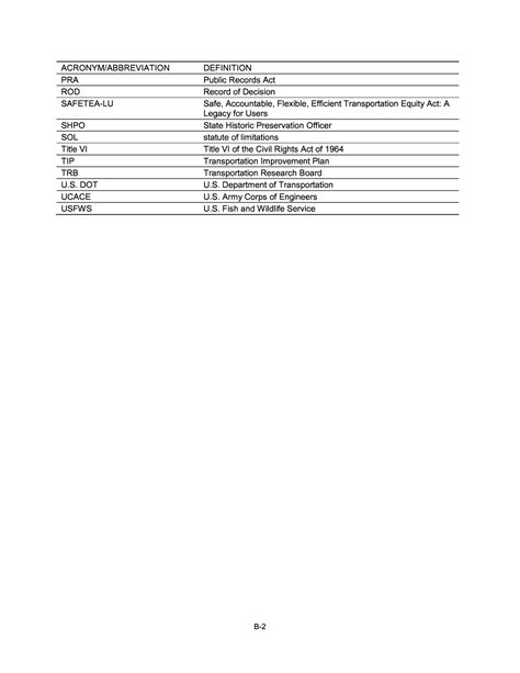 section 106 highways act appendix b list of acronyms abbreviations guidance for