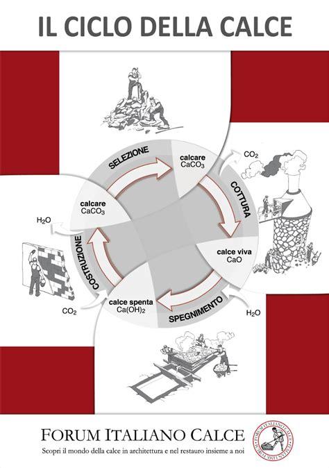 della calce tadelakt tradizionale la calce e le sue variet 224