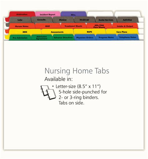Records Index Nursing Home Records Index Tabs