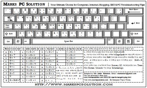 keyboard layout of bangla word bijoy keyboard layout marks pc solution