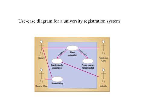 use diagram for registration ppt use diagram for a registration