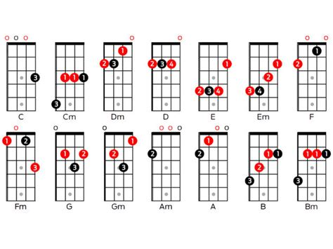 lessons ukulele beginners try practising these chords by playing chord progressions