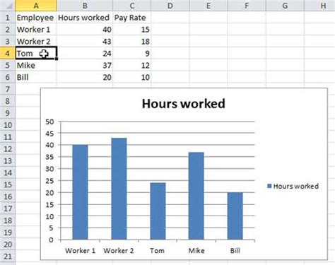 excel format x axis labels how to change horizontal axis labels in excel 2010 solve