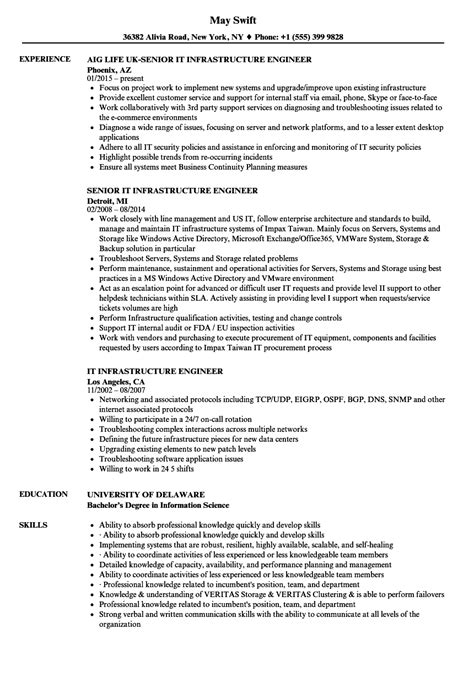 Infrastructure Specialist Cover Letter by Infrastructure Specialist Sle Resume Cover Letter Tmeplate Sle Of An Objective In A Resume