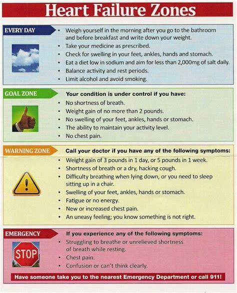congestive heart failure chf nursing care plan management 22 best congestive heart failure signs and symptoms images