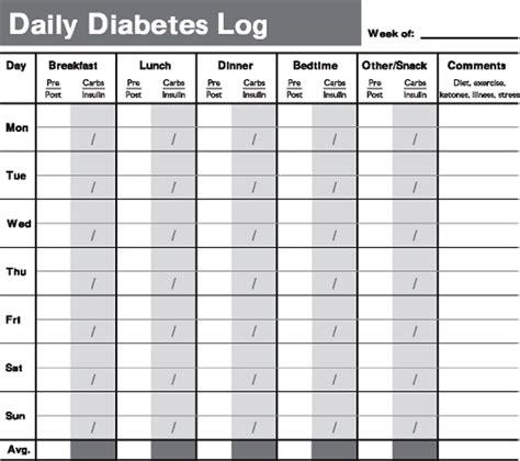 images  printable diabetic diet chart diabetes