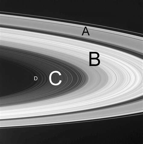1 80 M Matratze by кольца сатурна википедия