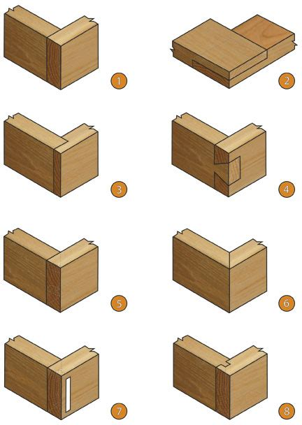 basic woodworking joints this is basic woodworking joints plans ideas wood working