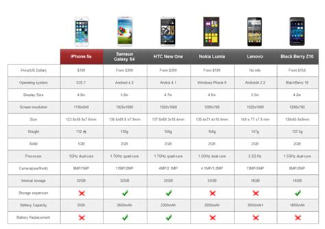 product comparison chart template enom warb co