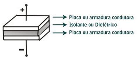 capacitor esferico dieletrico trabalho de f 237 sica ailson e victor