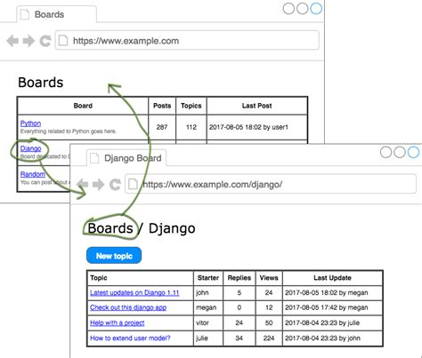 django creating new object a complete beginner s guide to django part 3