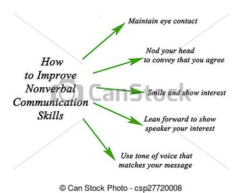stock photography of how to improve nonverbal communication skills csp27720008 search stock