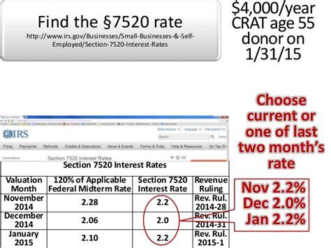 section 7520 rates section 7520 rates johnmilisenda com