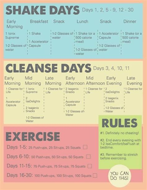 Arbonne 30 Day Detox Schedule by Thinspiration Isagenix Is Changing My