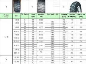 Truck Lift Tire Size Chart 5 00 8 Forklift Tire Products From China Mainland Buy 5
