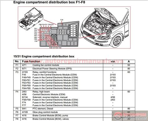 2001 volvo s40 diagram 2001 free engine image for user