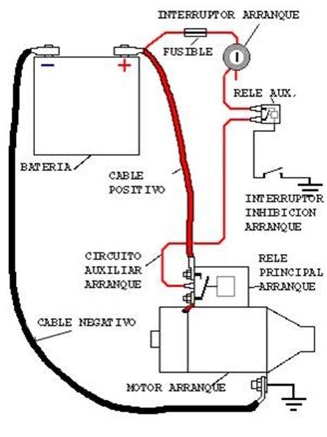 colocar cadenas gorila e informe motores de fase partida el rinc 211 n de la