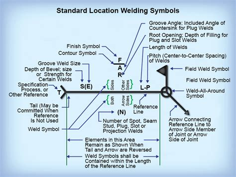 Symbolic Landscape Definition Human Geography Introduction To Welding 187 Technology Transfer Services