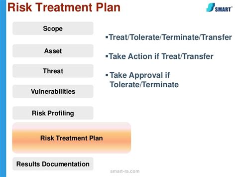 pci dss risk assessment template pci dss risk assessment template image collections free