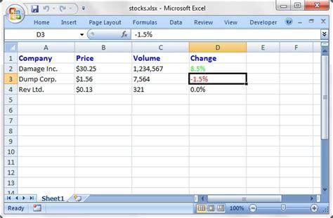 html format numeric exles
