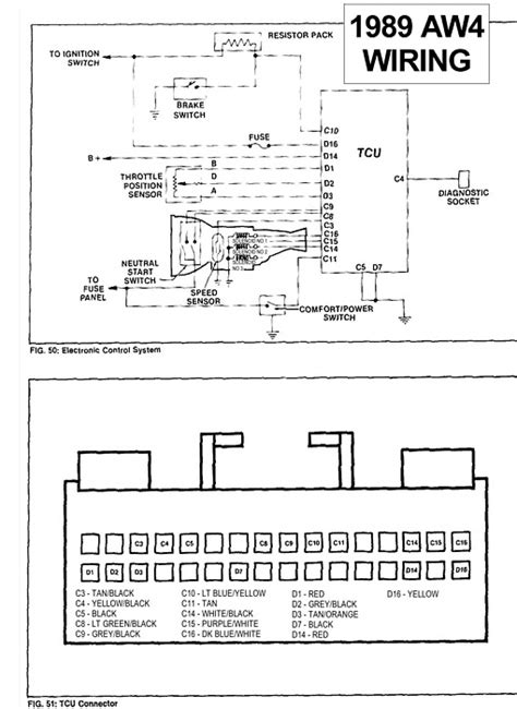 wiring diagram for 98 jeep wiring get free