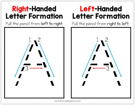 left handed letter formation left handed handwriting pages 7 free this reading