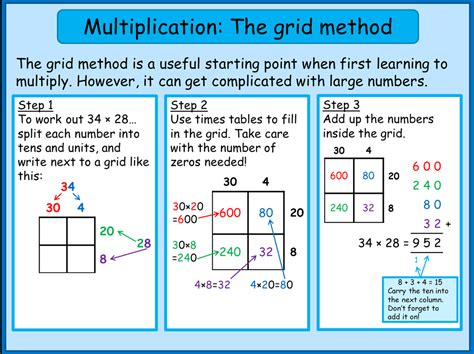 worksheet works grid method multiplication