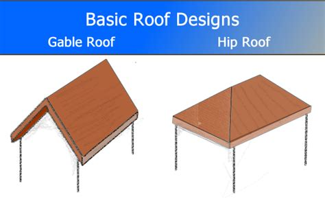 Pitched Roof Construction Roof Tiles Roof Design Basic House Plans Hip Roof