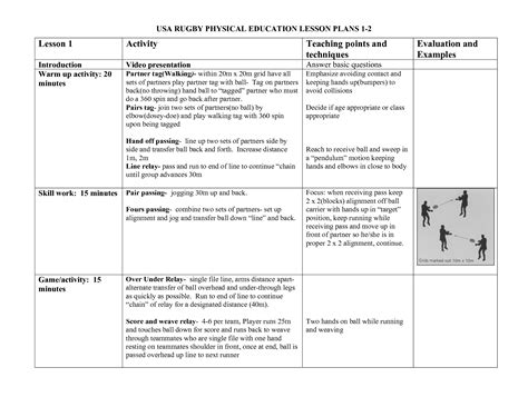 lesson plan template for pe best photos of physical education unit plan template pe