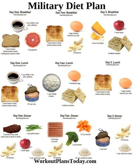 The Military Diet Menu Printable » Home Design 2017