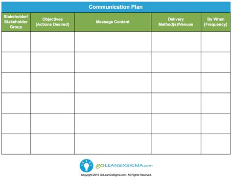 change communication plan template communication plan template exle