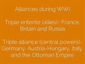 Germany Austria Hungary And The Ottoman Empire Alliances By Madeline Feehan