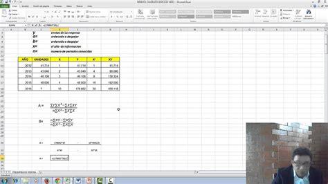 metodo de minimos cuadrados ejemplos resueltos metodo minimos cuadrados pronosticar ventas